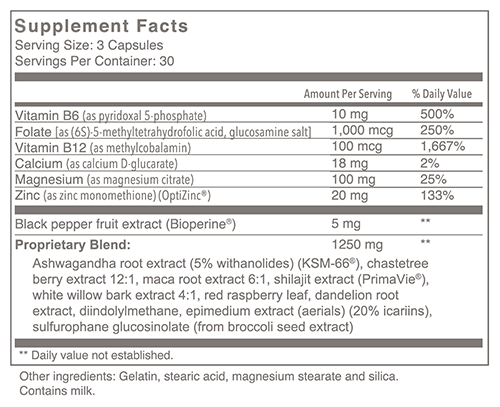 Shine Supplement Facts